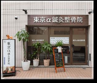 中目黒駅から徒歩7分のアクセス